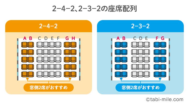 2-4-2,2-3-2の座席配列の並び席のおすすめ