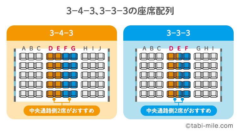 3-4-3,3-3-3の座席配列の並び席のおすすめ
