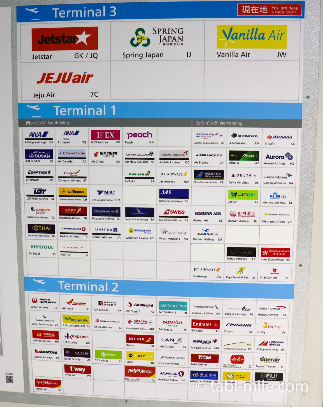 成田空港第3ターミナル 利用航空会社