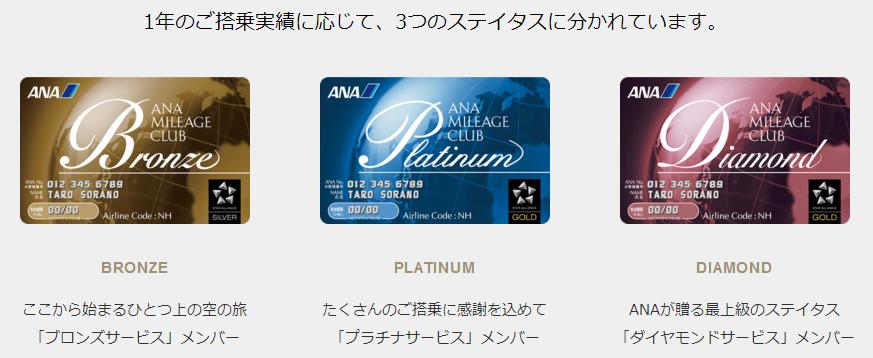 ana-mile-premium-all
