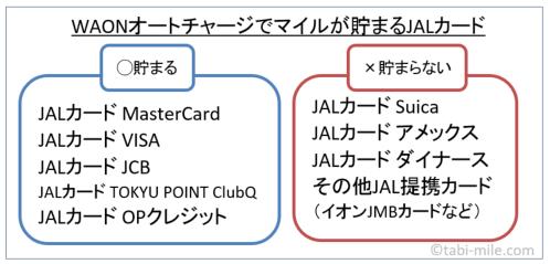 WAONオートチャージでJALマイルが貯まるJALカード