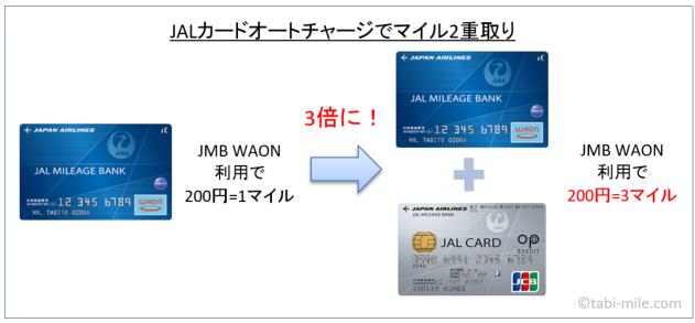 JALカードオートチャージでJMB WAONマイル2重取り