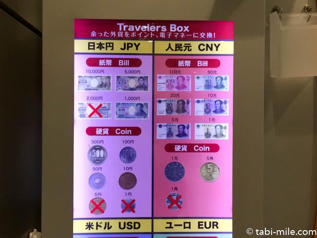 トラベラーズボックス通貨表2