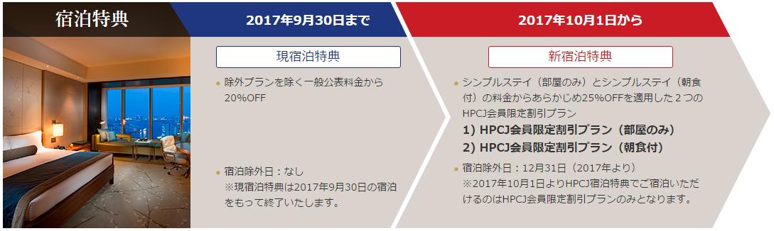 ヒルトン・プレミアムクラブ・ジャパン変更点1