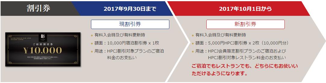 ヒルトン・プレミアムクラブ・ジャパン変更点2