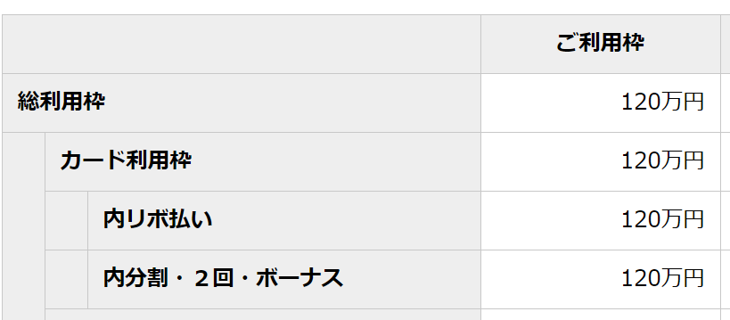 三井住友VISA限度額確認方法2