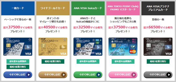 ANA VISA Suica 申し込み手順002