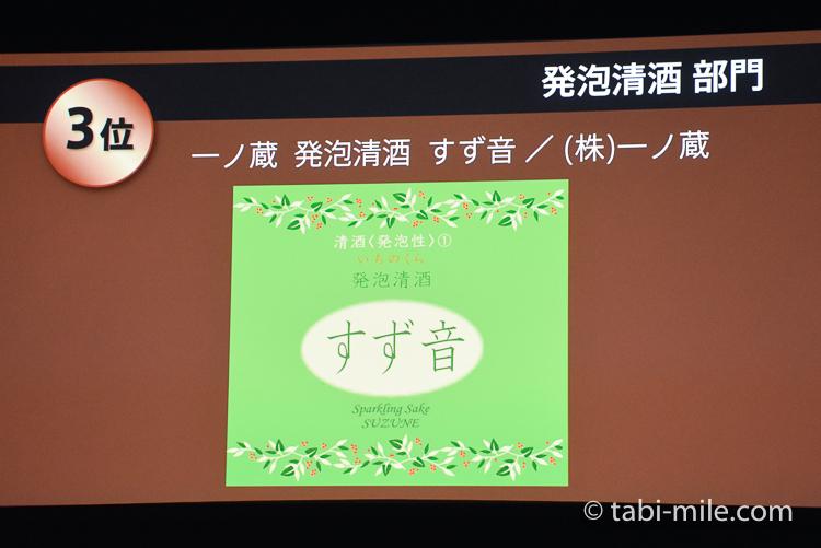 SAKE COMPETITION 2017 発泡清酒 3位
