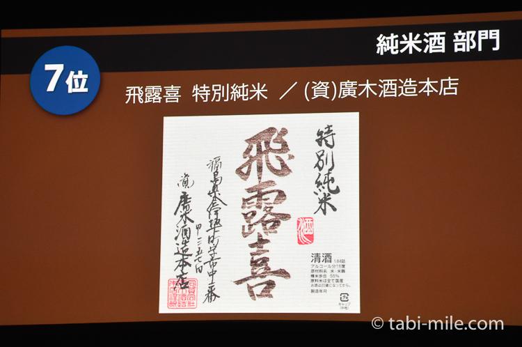 SAKE COMPETITION 2017 純米酒 7位