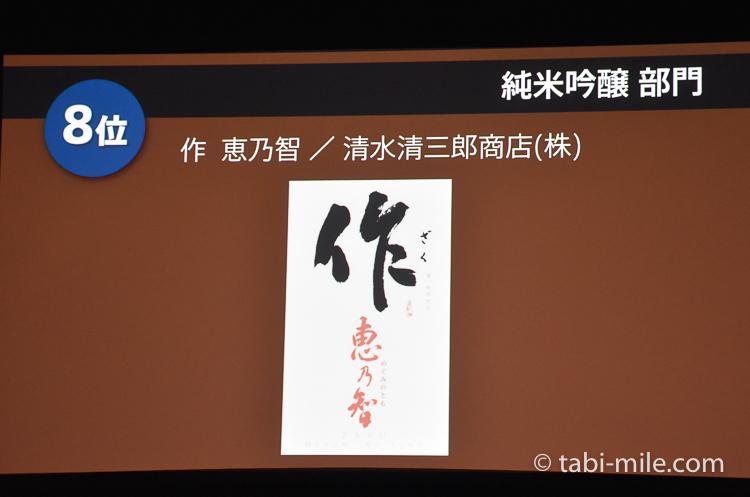 SAKE COMPETITION 2017 純米吟醸 8位