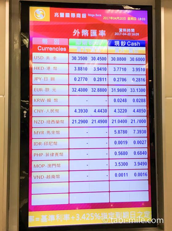 台湾旅行ー台北松山空港 両替所 レート