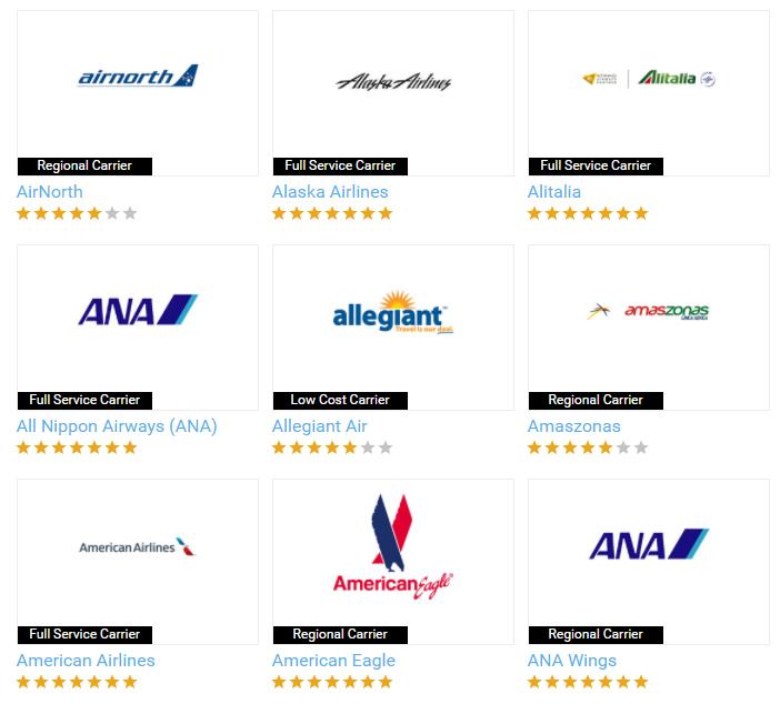 航空会社別のレート