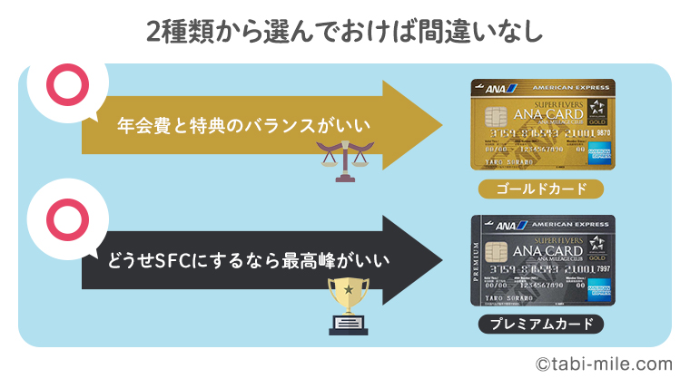 SFCの選び方