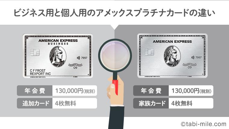 _ビジネス用と個人用のアメックスプラチナカードの違い_20201201