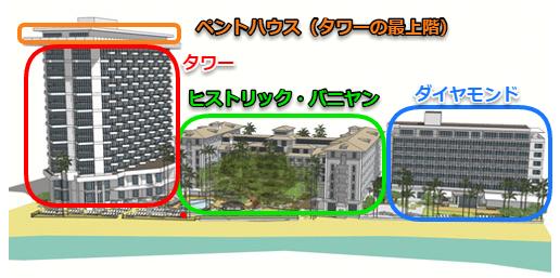 モアナサーフライダーホテル建物の種類(ヒストリック・バニヤン、タワー、ダイヤモンド、ペントハウス)