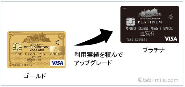 三井住友カードアップグレード