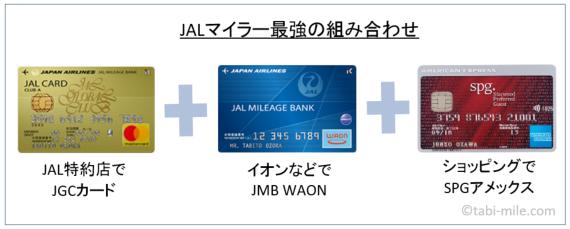 JALマイラー最強の組み合わせ(JGCカード、JMB WAON、SPGアメックス)