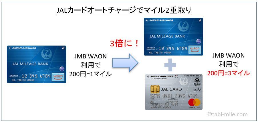 JALカードオートチャージでマイル2重取り画像