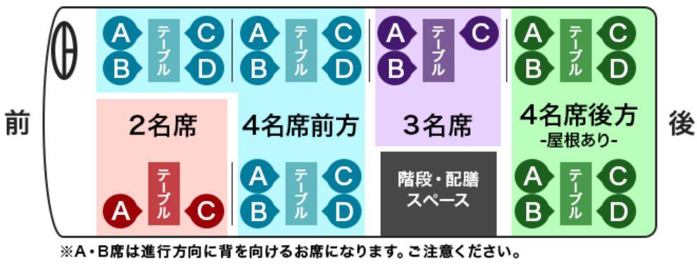 東京レストランバス座席配置
