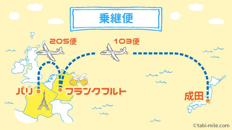 乗り継ぎ便解説図