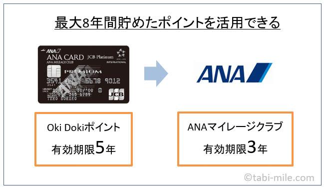 ANA JCB カード プレミアムならANAマイルを最大8年に有効期限を伸ばせる
