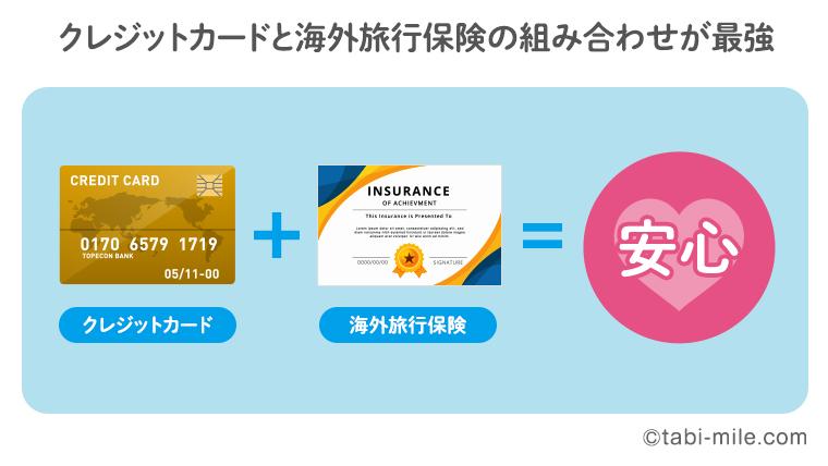 クレジットカードと海外旅行保険の組み合わせ