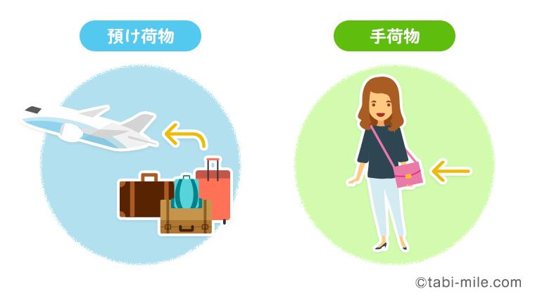 預け荷物と手荷物