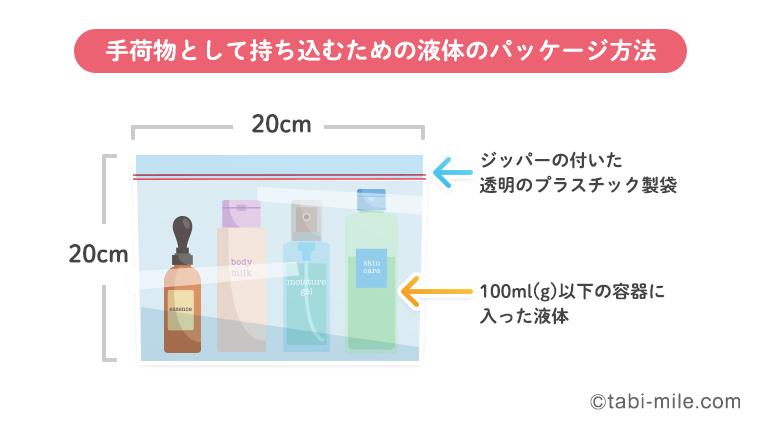 手荷物として液体類を持ち込むためのルール