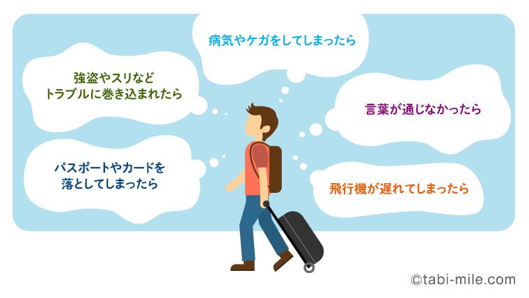 海外旅行不安