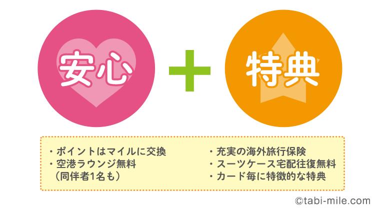 アメックスの海外日本語サポート