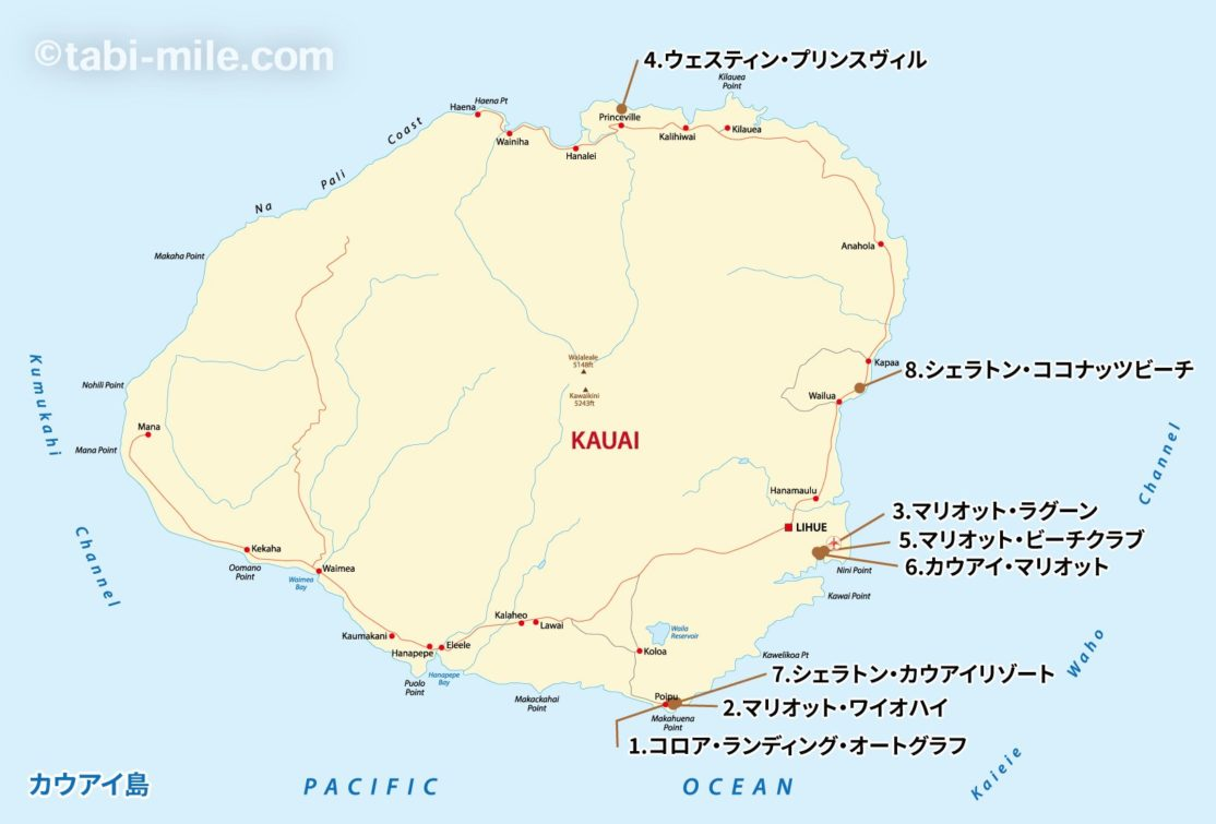 KAUAI_Mapping
