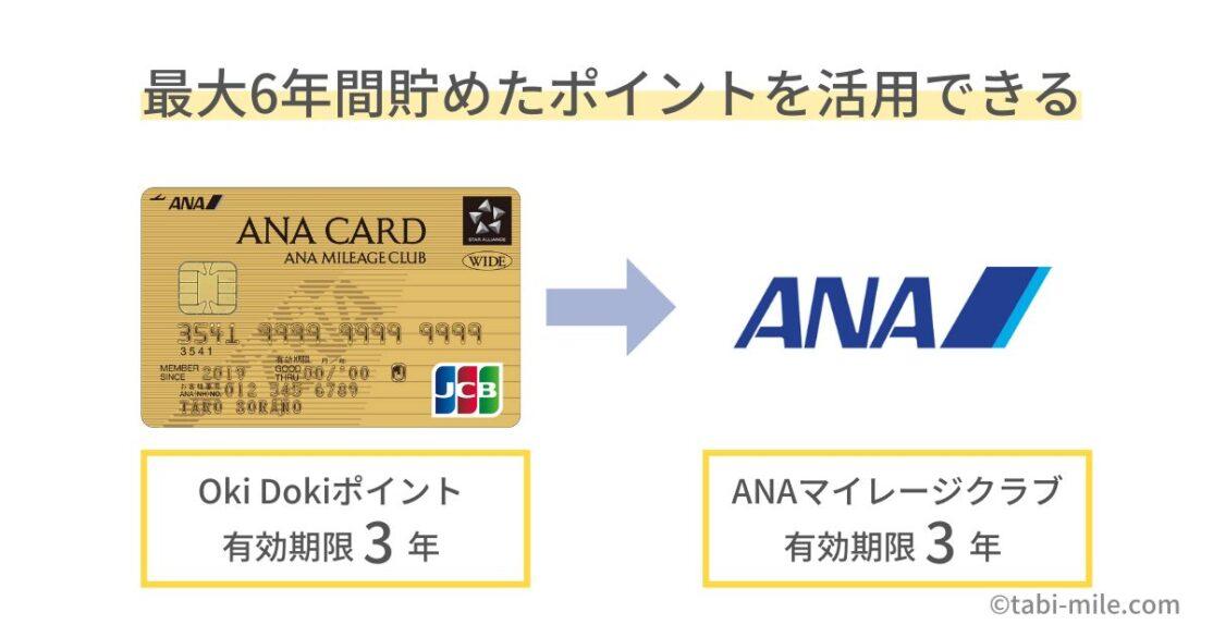 ANAJCBゴールドカードポイントは最大6年