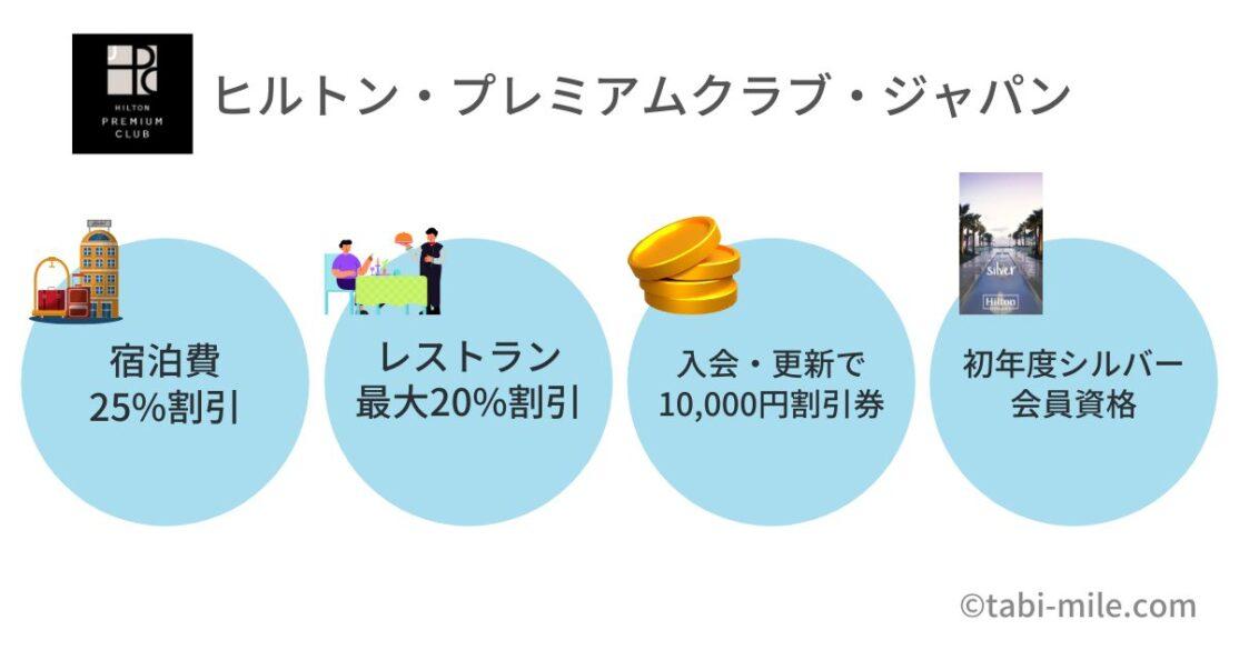 ヒルトン・プレミアムクラブ・ジャパン特典一覧
