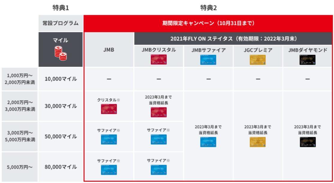 JAL NEOBANKの住宅ローン